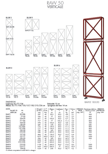 data sheet radiator raw 50 vertical brem